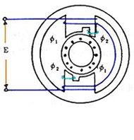 9. 電気・電子機器